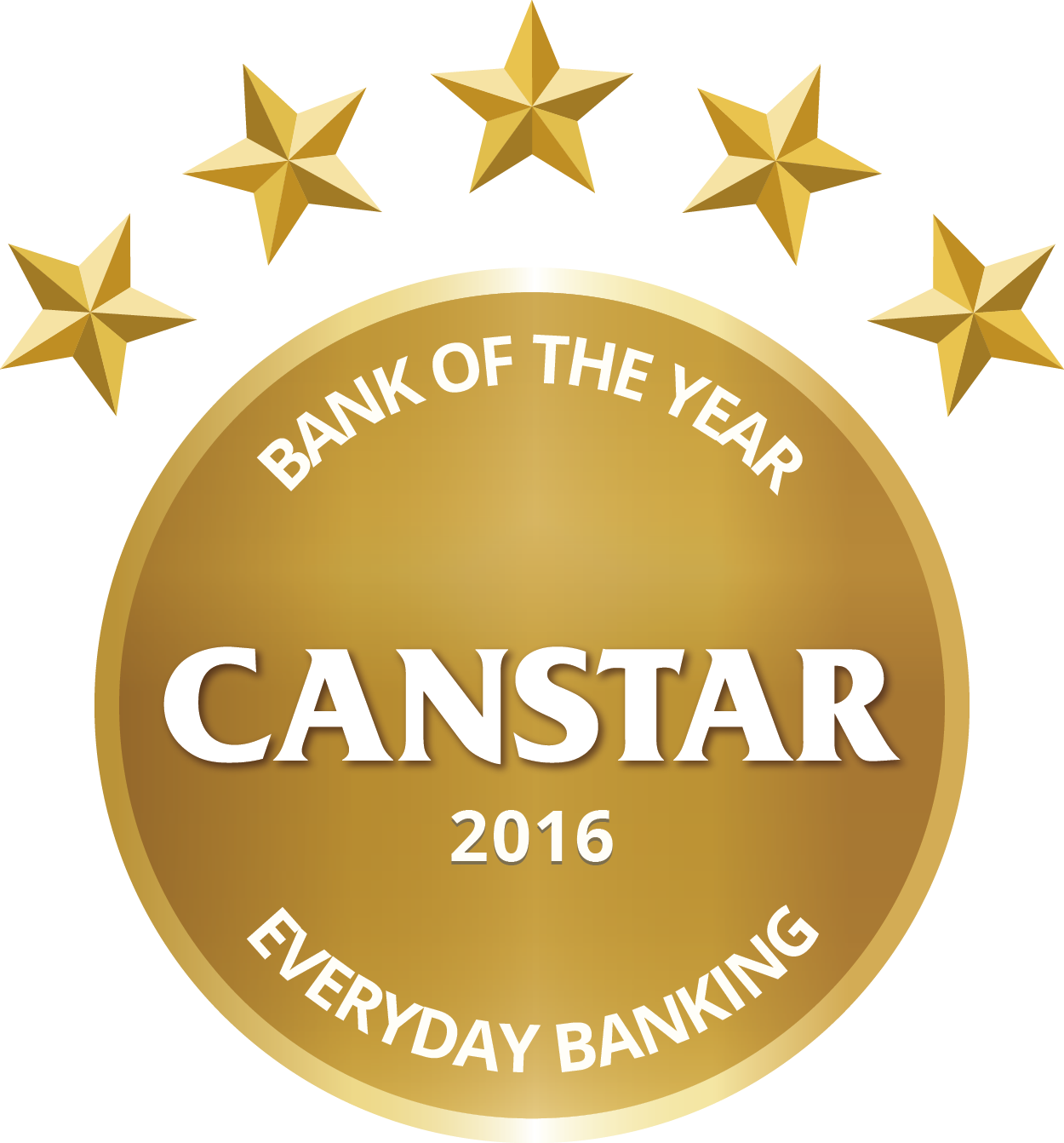 Canstar 2016 – Bank of the Year  – Everyday Banking